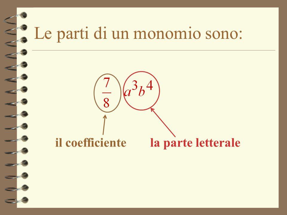 PRODOTTO di due monomi Bisogna moltiplicare tra loro i coefficienti e le parti letterali, applicando le proprietà delle potenze (cioè sommando gli esponenti).
