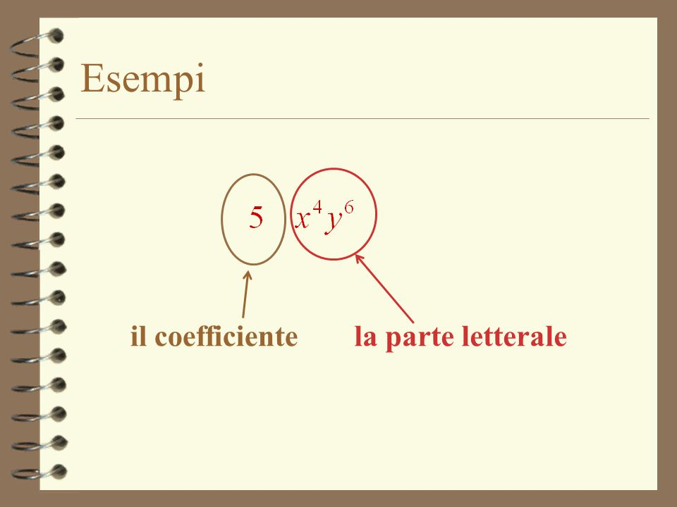 Esempi quando il coefficiente non compare è uguale a 1 la parte letterale