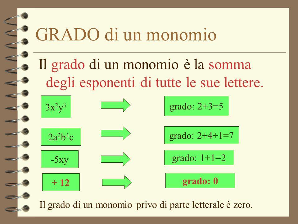 GRADO di un monomio Il grado di un monomio è la somma degli esponenti di tutte le sue lettere.