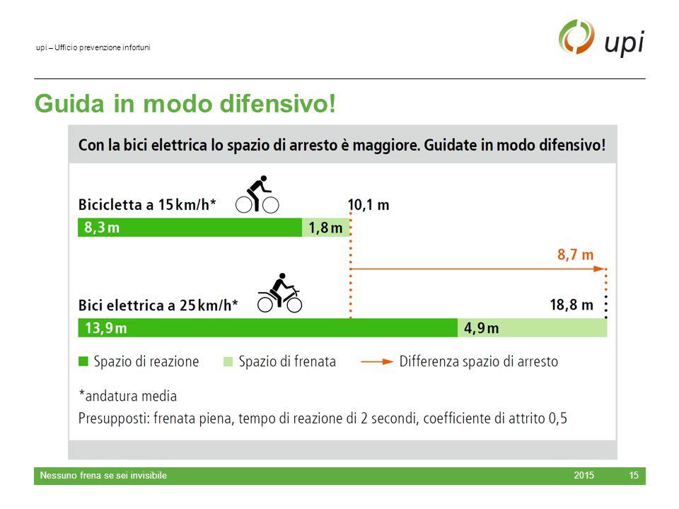 upi – Ufficio prevenzione infortuni 2015 Nessuno frena se sei invisibile 16 Video «La bicicletta elettrica è più veloce di quanto si pensi»