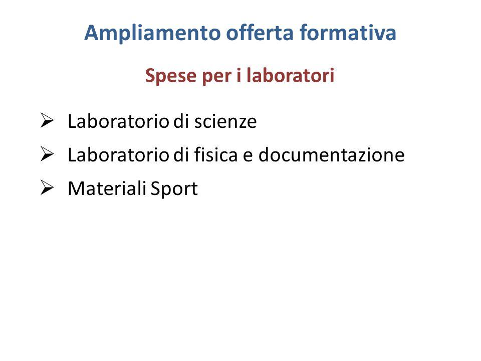 Ampliamento offerta formativa  Laboratorio di scienze  Laboratorio di fisica e documentazione  Materiali Sport Spese per i laboratori