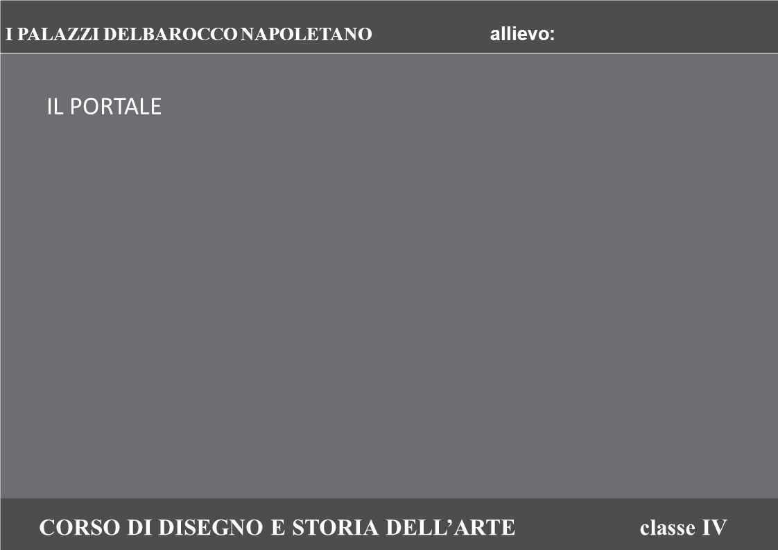 CORSO DI DISEGNO E STORIA DELL'ARTEclasse IV IL PORTALE I PALAZZI DELBAROCCO NAPOLETANO allievo: