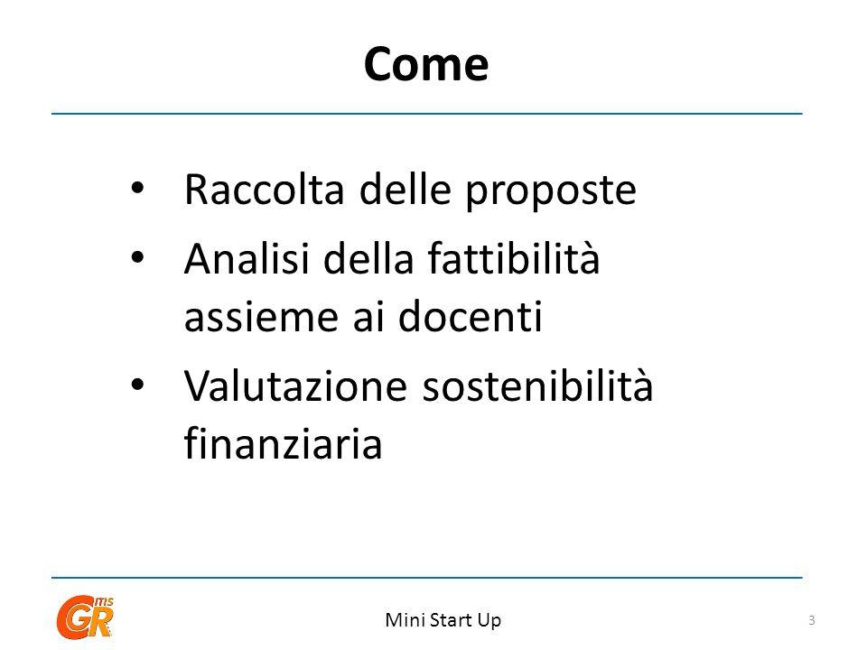 Come Raccolta delle proposte Analisi della fattibilità assieme ai docenti Valutazione sostenibilità finanziaria Mini Start Up 3