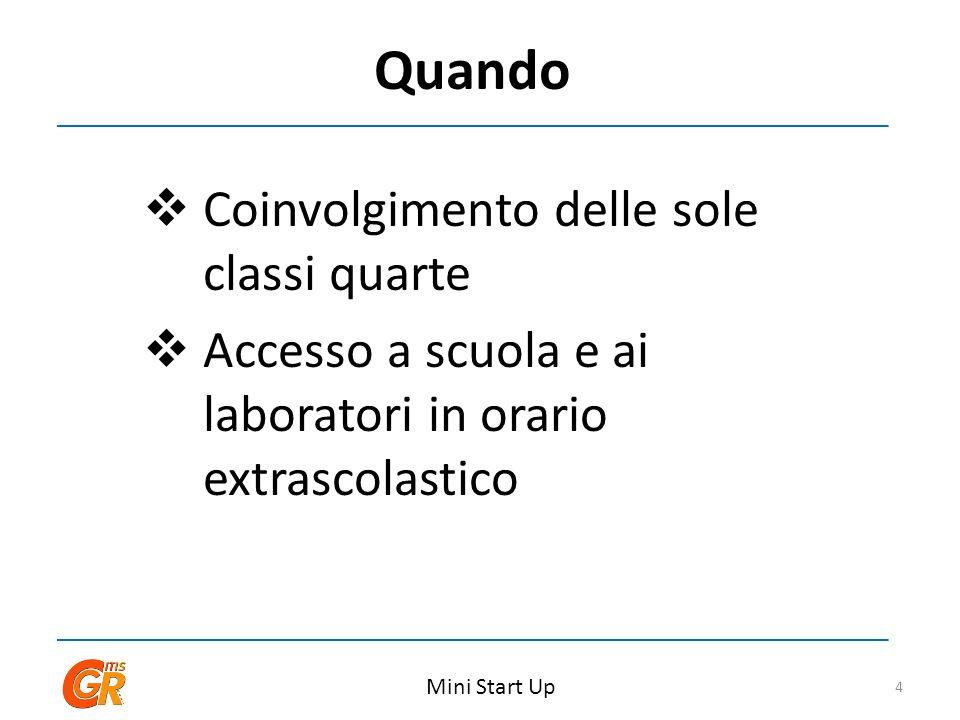Quando  Coinvolgimento delle sole classi quarte  Accesso a scuola e ai laboratori in orario extrascolastico Mini Start Up 4