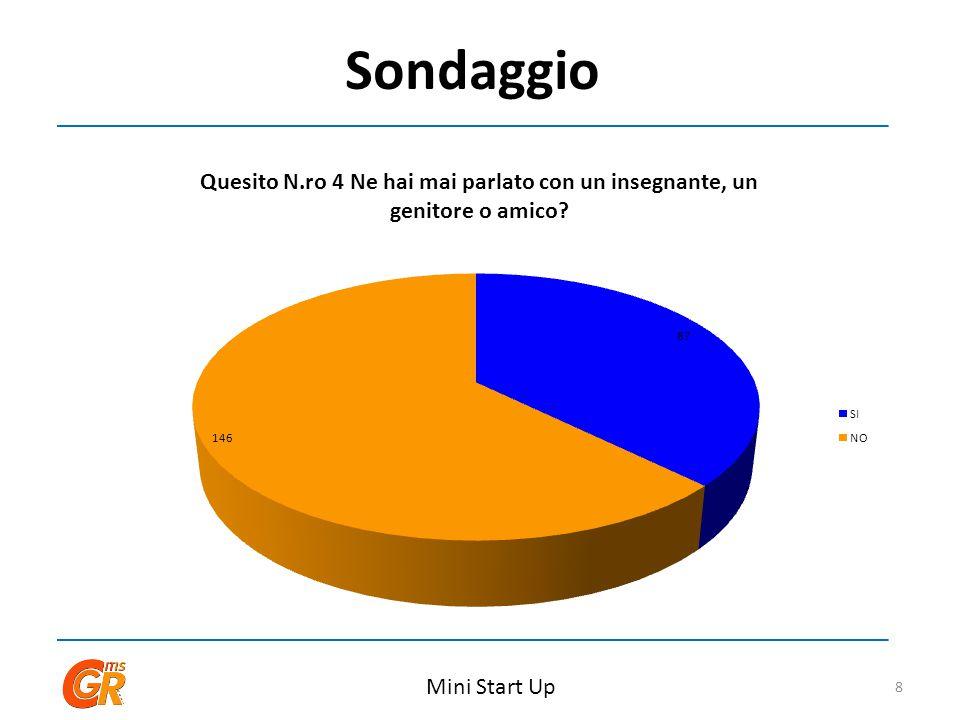 Sondaggio Mini Start Up 8