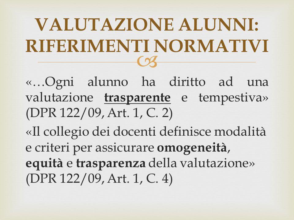  «…Ogni alunno ha diritto ad una valutazione trasparente e tempestiva» (DPR 122/09, Art. 1, C. 2) «Il collegio dei docenti definisce modalità e crite