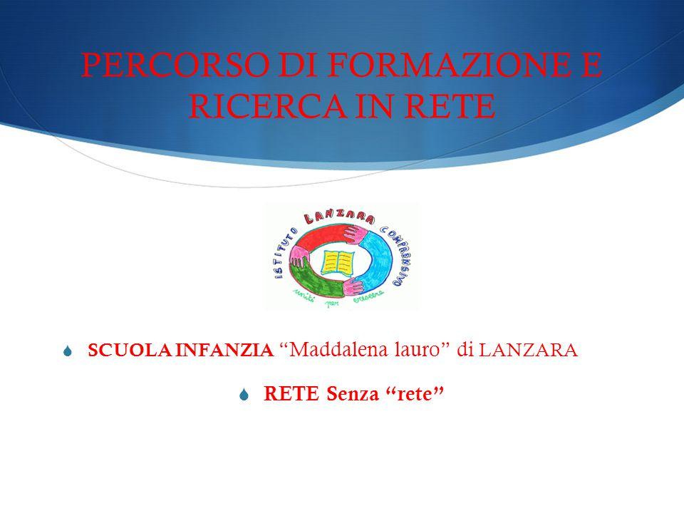 PERCORSO DI FORMAZIONE E RICERCA IN RETE  SCUOLA INFANZIA Maddalena lauro di LANZARA  RETE Senza rete