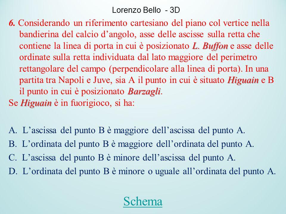 L. Buffon Higuain Barzagli 6. Considerando un riferimento cartesiano del piano col vertice nella bandierina del calcio d'angolo, asse delle ascisse su