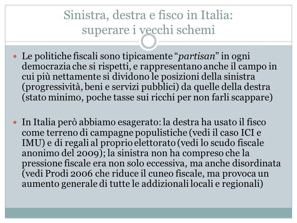 Sinistra, destra e fisco in Italia: superare i vecchi schemi Le politiche fiscali sono tipicamente partisan in ogni democrazia che si rispetti, e rappresentano anche il campo in cui più nettamente si dividono le posizioni della sinistra (progressività, beni e servizi pubblici) da quelle della destra (stato minimo, poche tasse sui ricchi per non farli scappare) In Italia però abbiamo esagerato: la destra ha usato il fisco come terreno di campagne populistiche (vedi il caso ICI e IMU) e di regali al proprio elettorato (vedi lo scudo fiscale anonimo del 2009); la sinistra non ha compreso che la pressione fiscale era non solo eccessiva, ma anche disordinata (vedi Prodi 2006 che riduce il cuneo fiscale, ma provoca un aumento generale di tutte le addizionali locali e regionali)