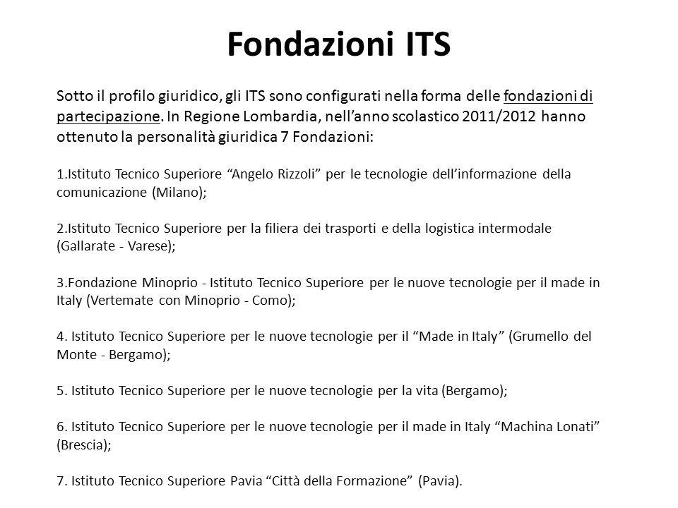 Fondazioni ITS Sotto il profilo giuridico, gli ITS sono configurati nella forma delle fondazioni di partecipazione. In Regione Lombardia, nell'anno sc