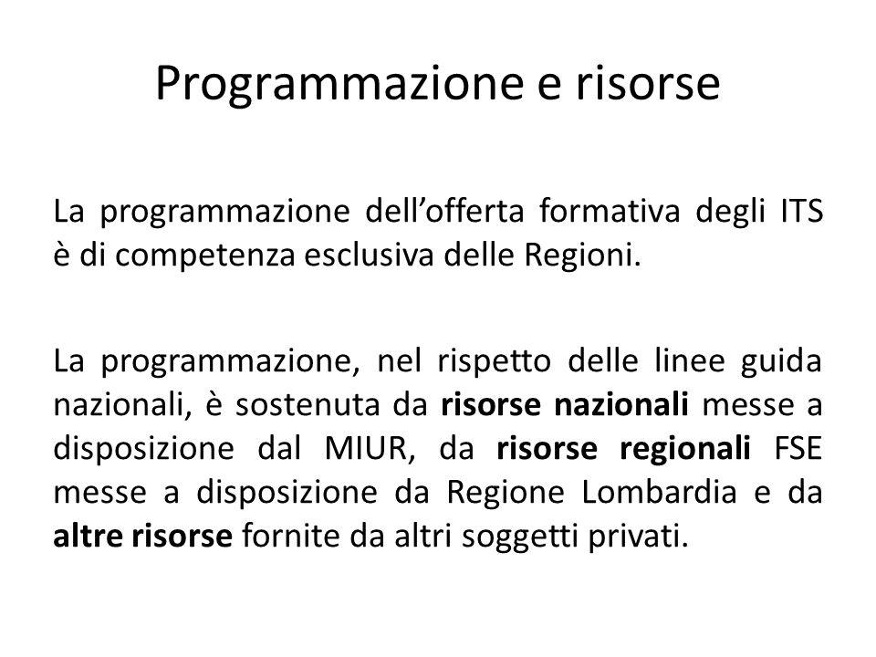 Programmazione e risorse La programmazione dell'offerta formativa degli ITS è di competenza esclusiva delle Regioni. La programmazione, nel rispetto d