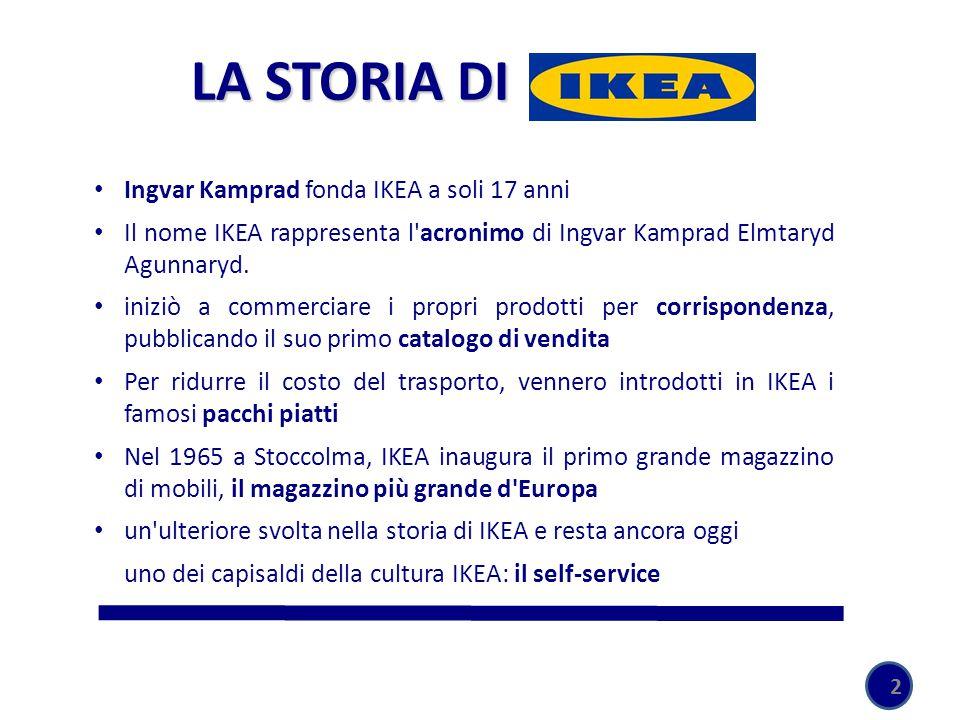 LA STORIA DI LA STORIA DI Ingvar Kamprad fonda IKEA a soli 17 anni Il nome IKEA rappresenta l acronimo di Ingvar Kamprad Elmtaryd Agunnaryd.