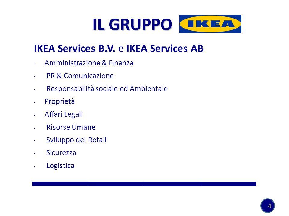 4 IKEA Services B.V. e IKEA Services AB Amministrazione & Finanza PR & Comunicazione Responsabilità sociale ed Ambientale Proprietà Affari Legali Riso