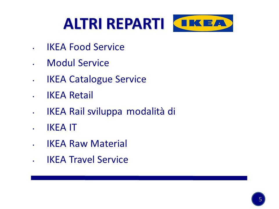 5 IKEA Food Service Modul Service IKEA Catalogue Service IKEA Retail IKEA Rail sviluppa modalità di IKEA IT IKEA Raw Material IKEA Travel Service ALTR