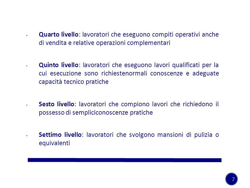 7 Quarto livello: lavoratori che eseguono compiti operativi anche di vendita e relative operazioni complementari Quinto livello: lavoratori che eseguo