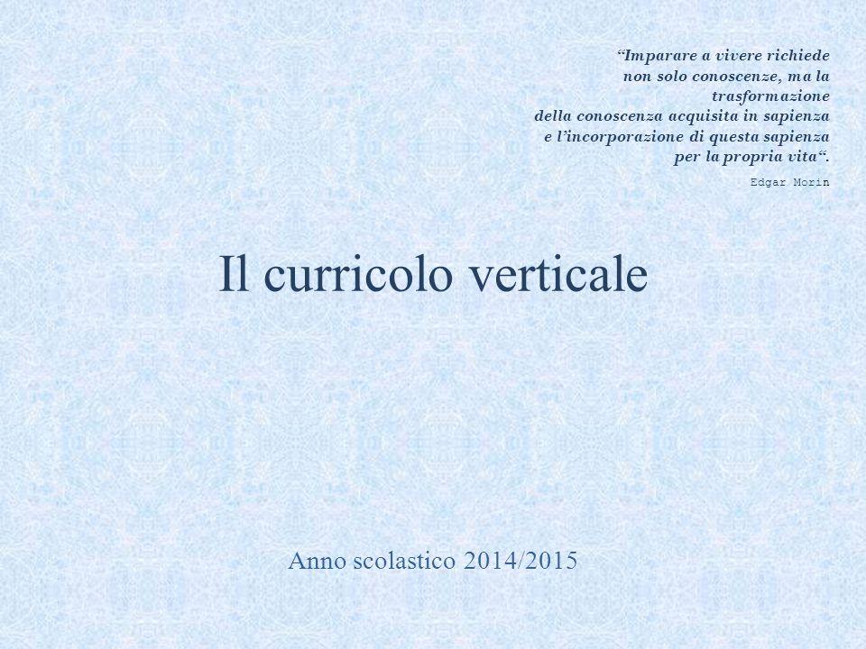 Discorsi e parole Conoscenza del mondo Italiano Inglese Tecnologia Matematica N UOVI STRUMENTI LINGUISTICI : DAI CAMPI AI LINGUAGGI DELLE DISCIPLINE
