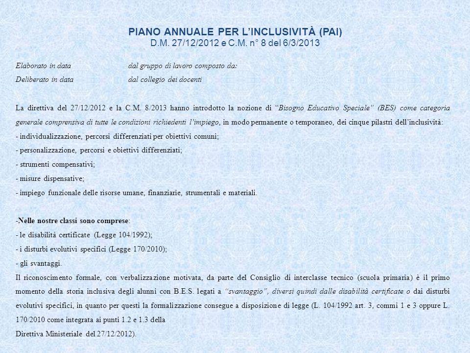 PIANO ANNUALE PER L'INCLUSIVITÀ (PAI) D.M. 27/12/2012 e C.M. n° 8 del 6/3/2013 Elaborato in data dal gruppo di lavoro composto da: Deliberato in data