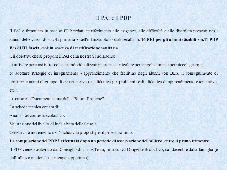 Il PAI e il PDP Il PAI è formulato in base ai PDP redatti in riferimento alle esigenze, alle difficoltà e alle disabilità presenti negli alunni delle classi di scuola primaria e dell infanzia.