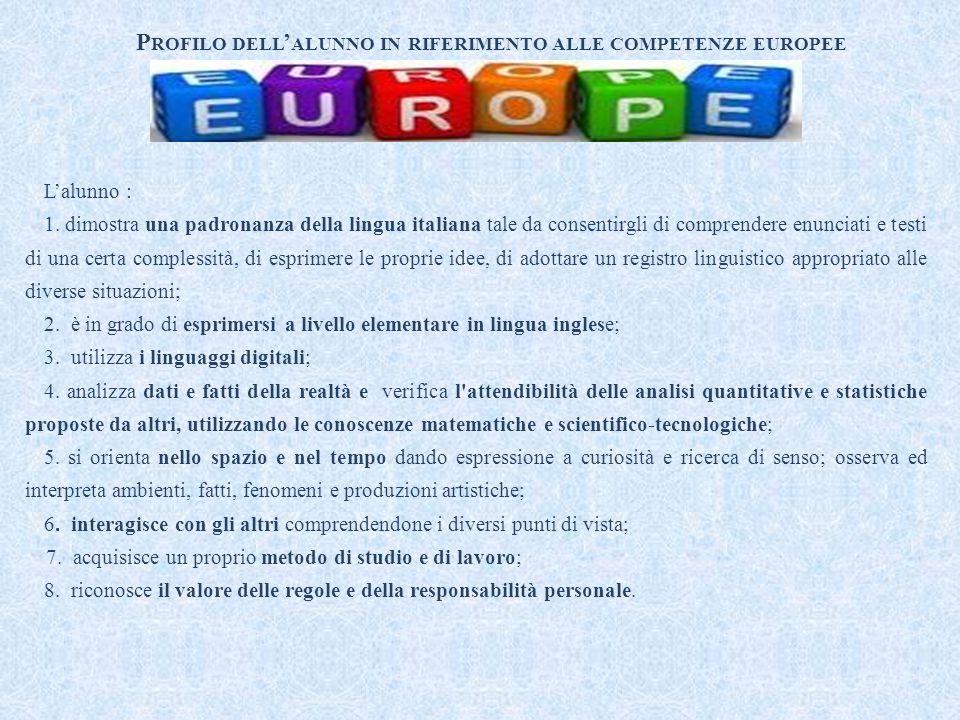 L'alunno : 1. dimostra una padronanza della lingua italiana tale da consentirgli di comprendere enunciati e testi di una certa complessità, di esprime