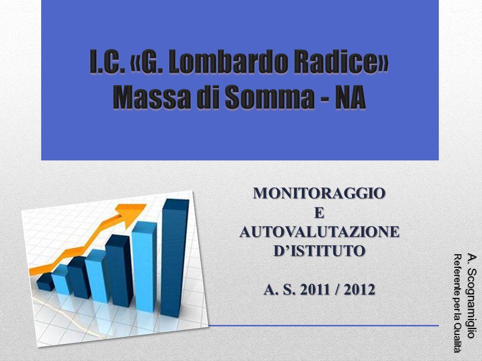 A. Scognamiglio Referente per la Qualità MONITORAGGIOEAUTOVALUTAZIONED'ISTITUTO A. S. 2011 / 2012