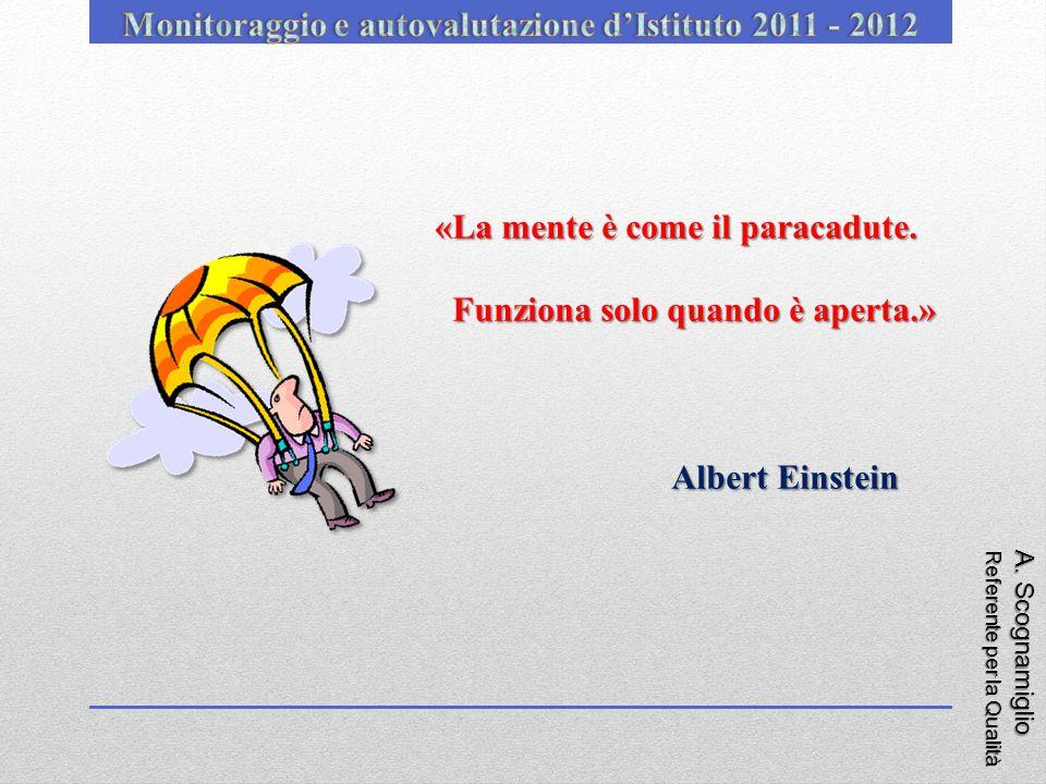 A. Scognamiglio Referente per la Qualità «La mente è come il paracadute.