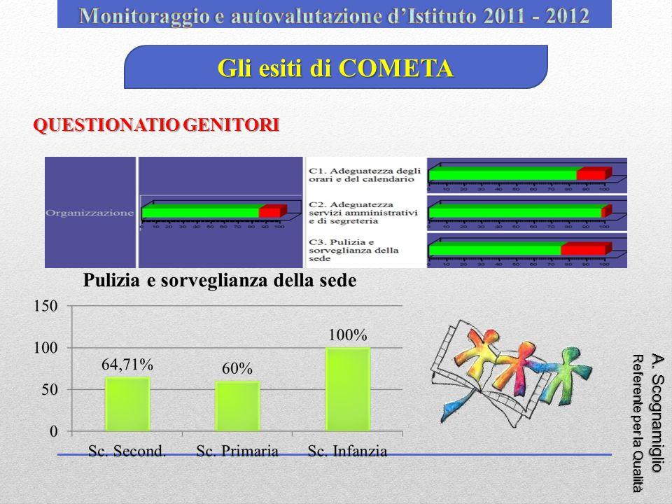 A. Scognamiglio Referente per la Qualità Gli esiti di COMETA QUESTIONATIO GENITORI