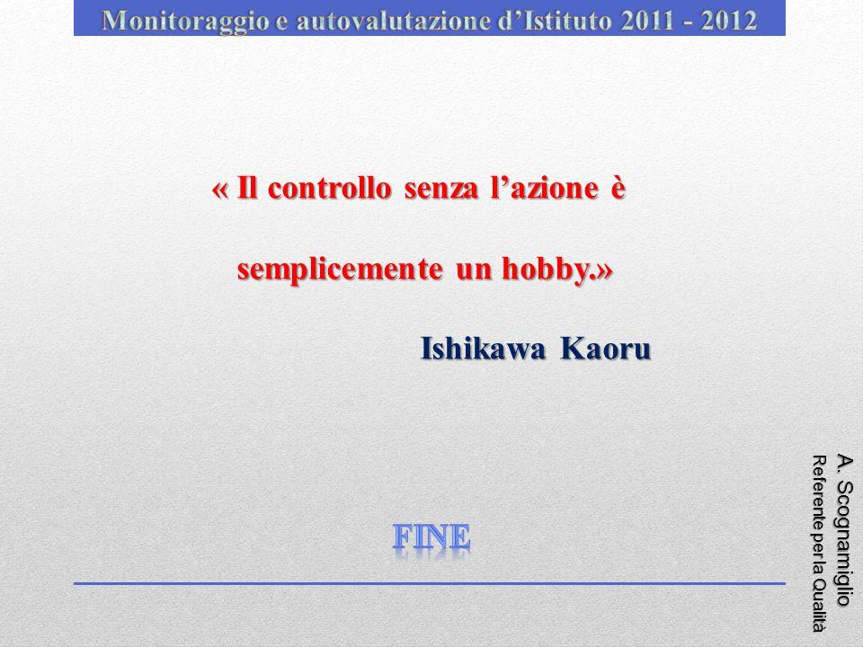 A. Scognamiglio Referente per la Qualità « Il controllo senza l'azione è semplicemente un hobby.» semplicemente un hobby.» Ishikawa Kaoru