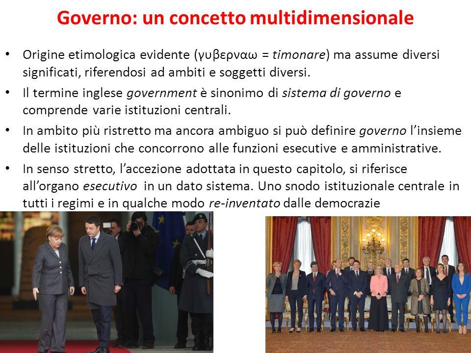 Governo: un concetto multidimensionale Origine etimologica evidente (γυβερναω = timonare) ma assume diversi significati, riferendosi ad ambiti e soggetti diversi.