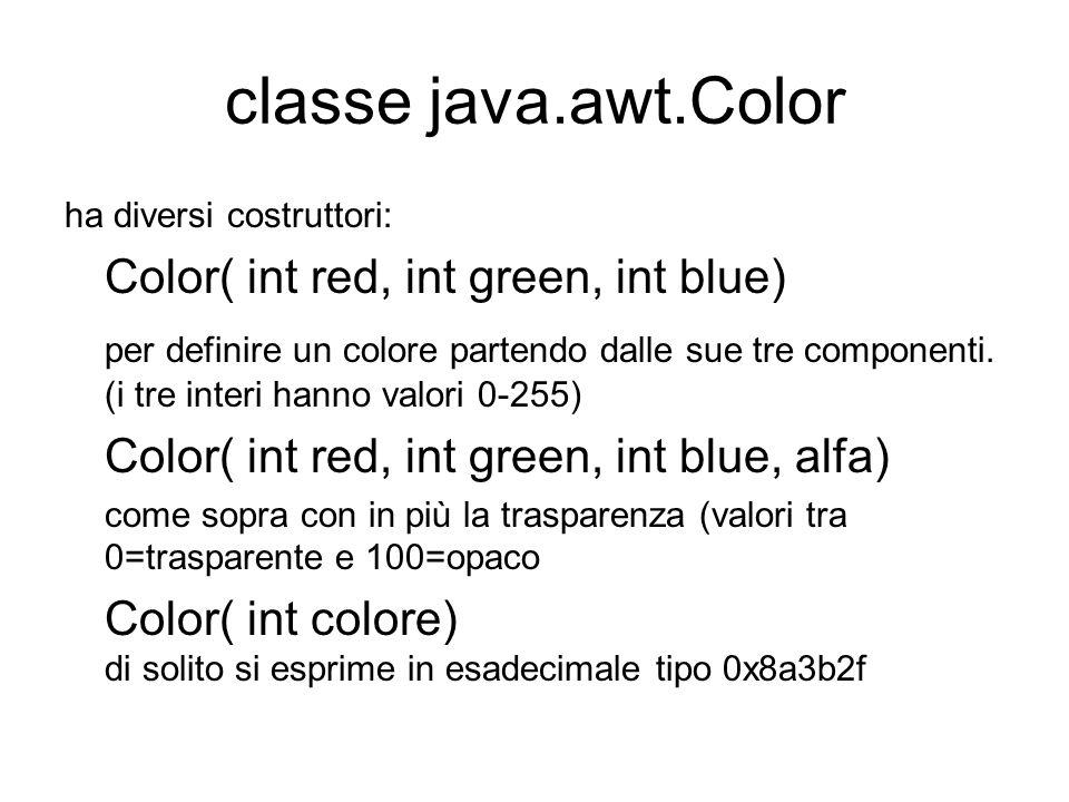 Il colore… RGB: Red Green Blue (rosso verde blu) HSB: Hue Saturation Brightness (Tinta, Saturazione, Luminosità) Se vogliamo indicare un colore con il metodo HSB possiamo usare il metodo statico (i 3 int sono nel range 0-255) Color.getHSBColor(int hue, int saturation, int brightness);