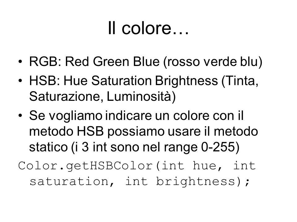 Il colore… RGB: Red Green Blue (rosso verde blu) HSB: Hue Saturation Brightness (Tinta, Saturazione, Luminosità) Se vogliamo indicare un colore con il