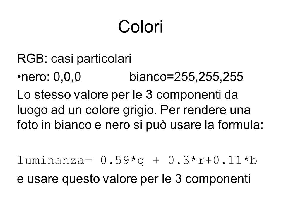 Colori RGB: casi particolari nero: 0,0,0bianco=255,255,255 Lo stesso valore per le 3 componenti da luogo ad un colore grigio. Per rendere una foto in