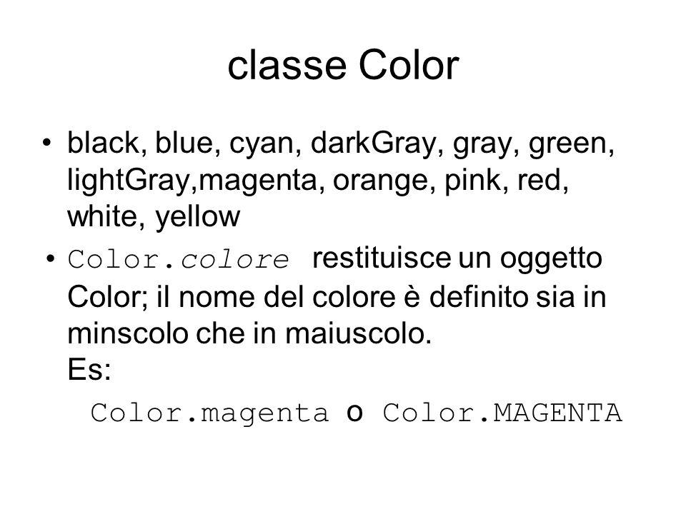 classe Color black, blue, cyan, darkGray, gray, green, lightGray,magenta, orange, pink, red, white, yellow Color.colore restituisce un oggetto Color;
