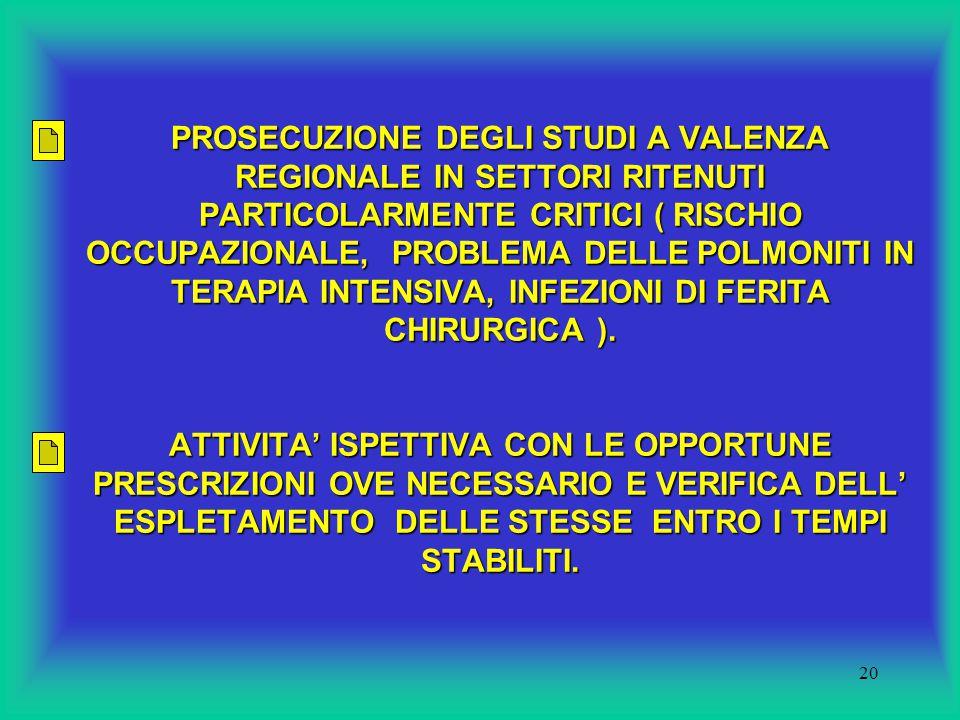 19 L'IMPEGNO DELLA DIREZIONE SANITA' PUBBLICA PER L'ANNO 2002 SI REALIZZERA' ATTRAVERSO I SEGUENTI INTERVENTI: AZIONE DI SUPPORTO ALLE ASO/ASI NEL PROCESSO DI AUTOVALUTAZIONE DELLA COMPLIANCE AI REQUISITI ESPLICITATI NELLA CIRCOLARE REGIONALE EMANATA UN ANNO FA.