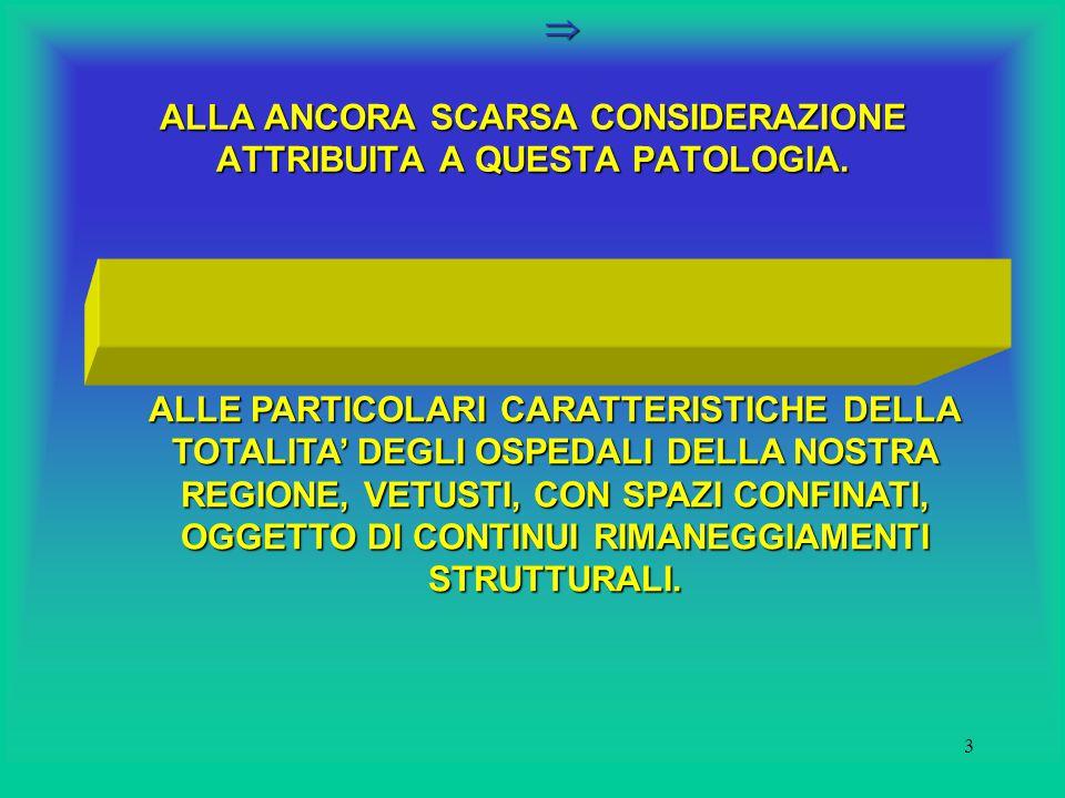 2 LE INFEZIONI OSPEDALIERE RAPPRESENTANO UN IMPORTANTE PROBLEMA DI SANITA' PUBBLICA.