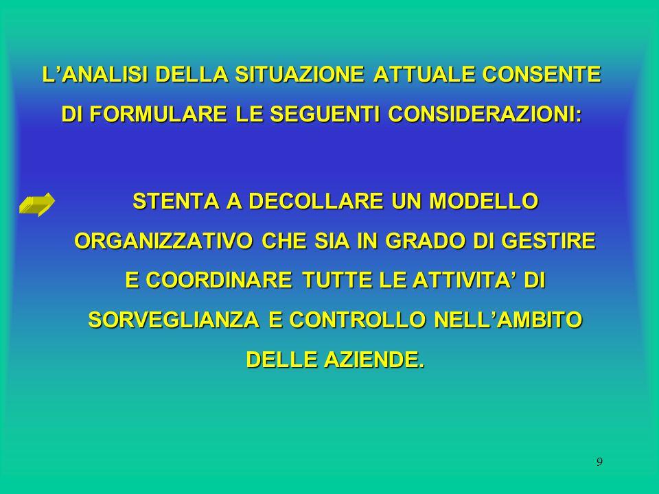 9 L'ANALISI DELLA SITUAZIONE ATTUALE CONSENTE DI FORMULARE LE SEGUENTI CONSIDERAZIONI: STENTA A DECOLLARE UN MODELLO ORGANIZZATIVO CHE SIA IN GRADO DI GESTIRE E COORDINARE TUTTE LE ATTIVITA' DI SORVEGLIANZA E CONTROLLO NELL'AMBITO DELLE AZIENDE.