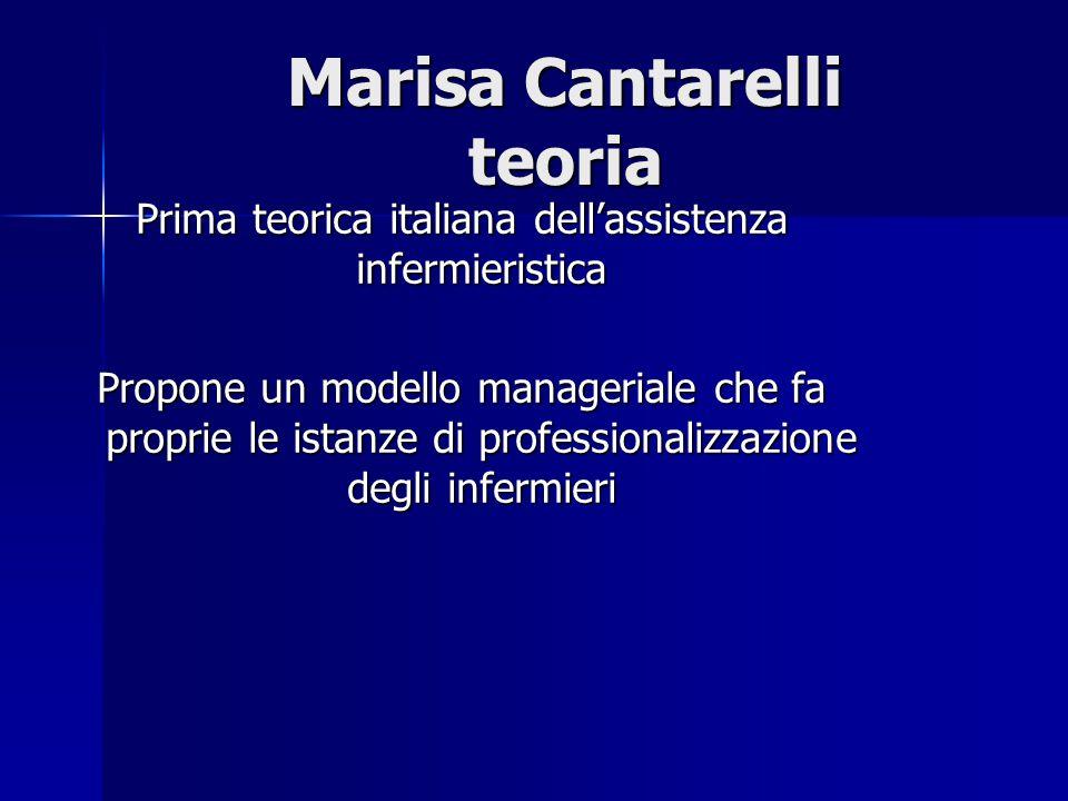 Marisa Cantarelli teoria Prima teorica italiana dell'assistenza infermieristica Propone un modello manageriale che fa proprie le istanze di profession