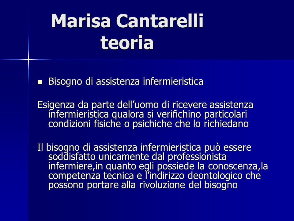 Marisa Cantarelli teoria Questa visione della prestazione infermieristica dona all'infermiere la qualifica di professionista il quale, avendo un bagaglio di conoscenze, il codice deontologico per applicarle ed un'autonomia, diviene il primo responsabile dell'assistenza infermieristica e quindi dei risultati che essa ottiene