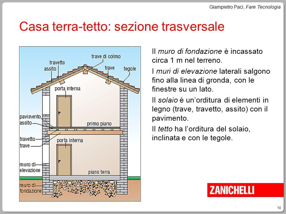 10 Giampietro Paci, Fare Tecnologia Casa terra-tetto: sezione trasversale Il muro di fondazione è incassato circa 1 m nel terreno. I muri di elevazion