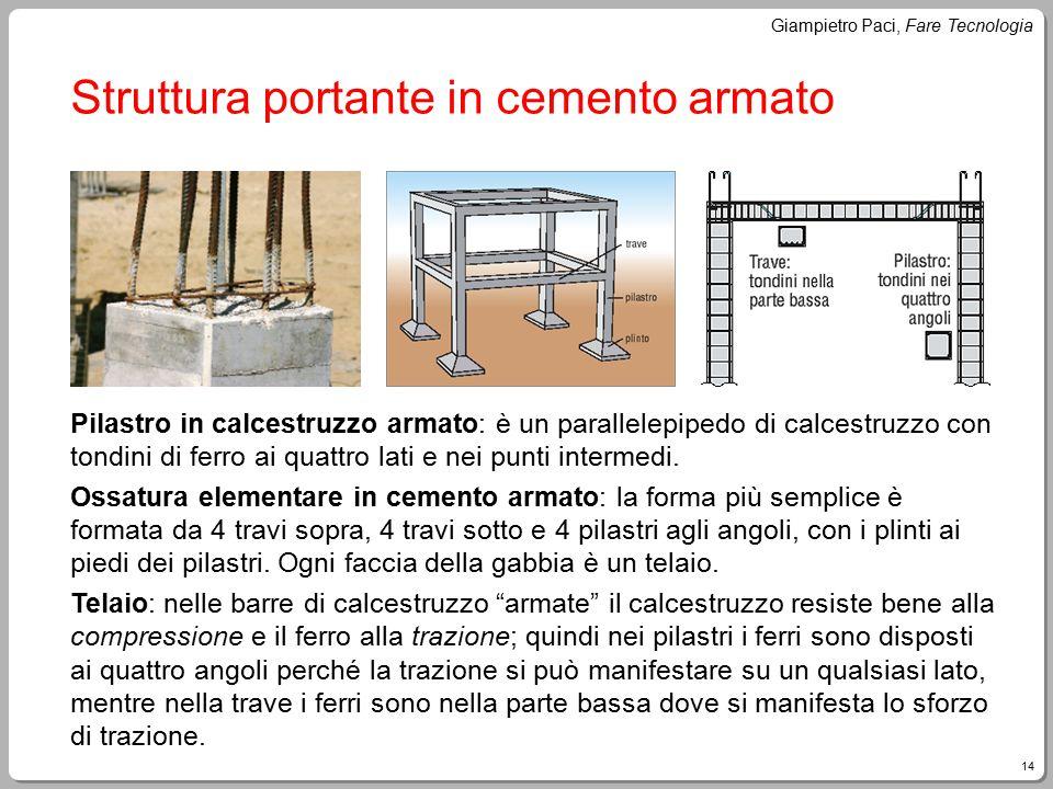 14 Giampietro Paci, Fare Tecnologia Struttura portante in cemento armato Pilastro in calcestruzzo armato: è un parallelepipedo di calcestruzzo con ton