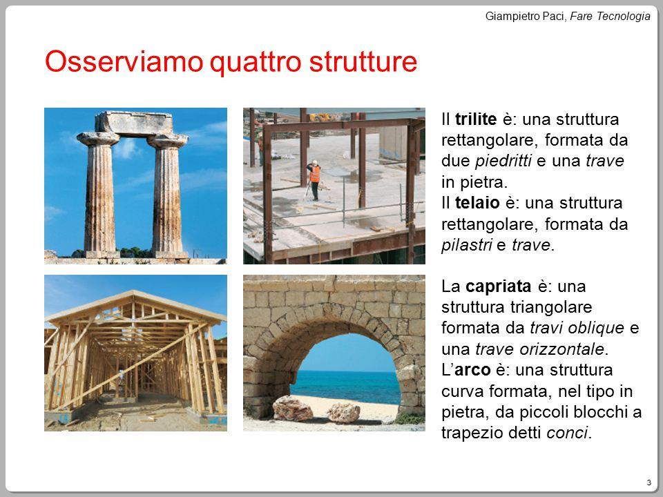 4 Giampietro Paci, Fare Tecnologia Tipi di struttura (classificazione) Strutture elementari: sono le forme- base di montaggio dei materiali.
