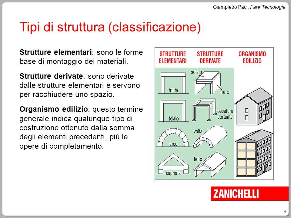 4 Giampietro Paci, Fare Tecnologia Tipi di struttura (classificazione) Strutture elementari: sono le forme- base di montaggio dei materiali. Strutture