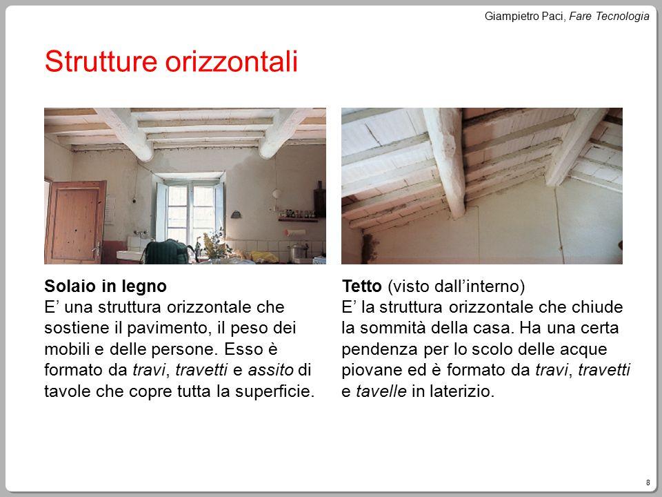 9 Giampietro Paci, Fare Tecnologia Casa terra-tetto: prospetto La facciata è un muro piatto, con la porta di ingresso, due finestre al piano terreno e tre finestre al primo piano.