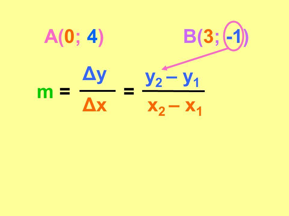 A(-2; 4)B(3; -1) l'equazione della retta passante per A e B è del tipo: y= -1x + q e sappiamo che m = -1