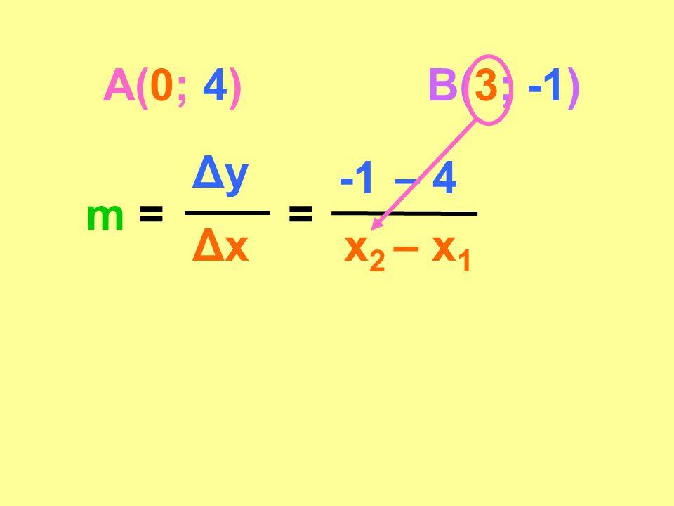 A(0; 4)B(3; -1) m = Δy Δx = -1 – 4 3 – x 1