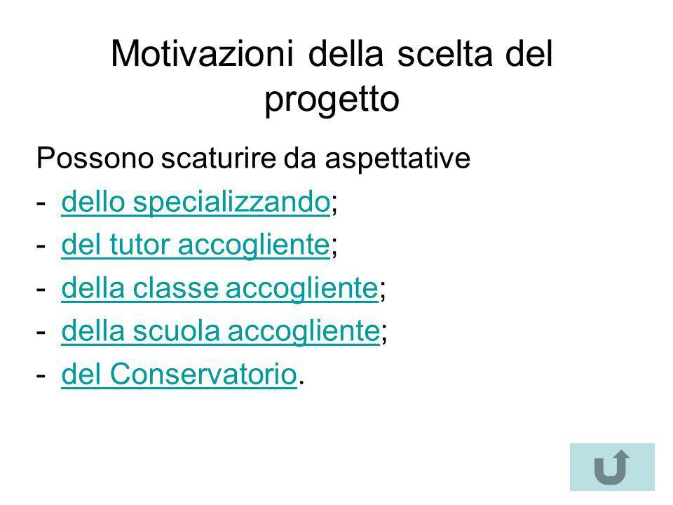 Motivazioni della scelta del progetto Possono scaturire da aspettative -dello specializzando;dello specializzando -del tutor accogliente;del tutor acc