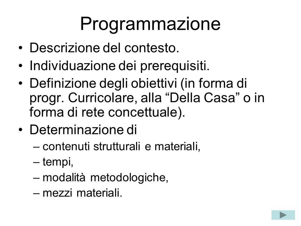 """Programmazione Descrizione del contesto. Individuazione dei prerequisiti. Definizione degli obiettivi (in forma di progr. Curricolare, alla """"Della Cas"""
