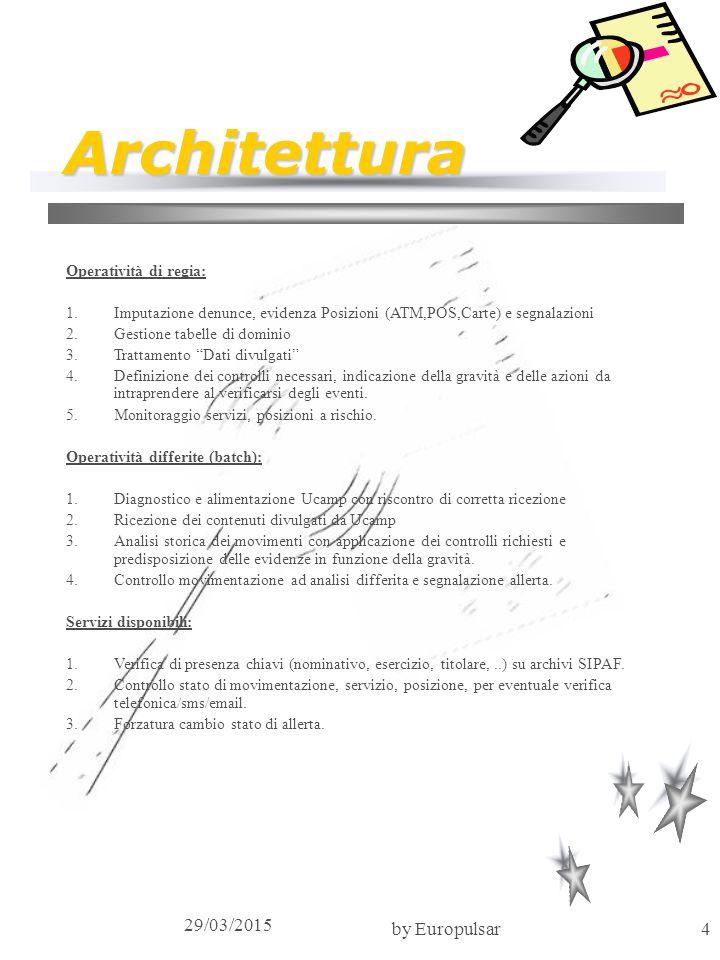29/03/2015 by Europulsar4 Architettura Operatività di regia: 1.Imputazione denunce, evidenza Posizioni (ATM,POS,Carte) e segnalazioni 2.Gestione tabel