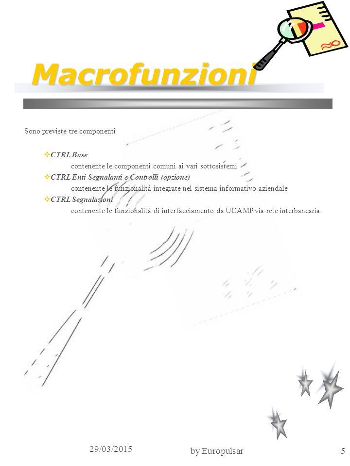 29/03/2015 by Europulsar5 Macrofunzioni Sono previste tre componenti  CTRL Base contenente le componenti comuni ai vari sottosistemi  CTRL Enti Segn