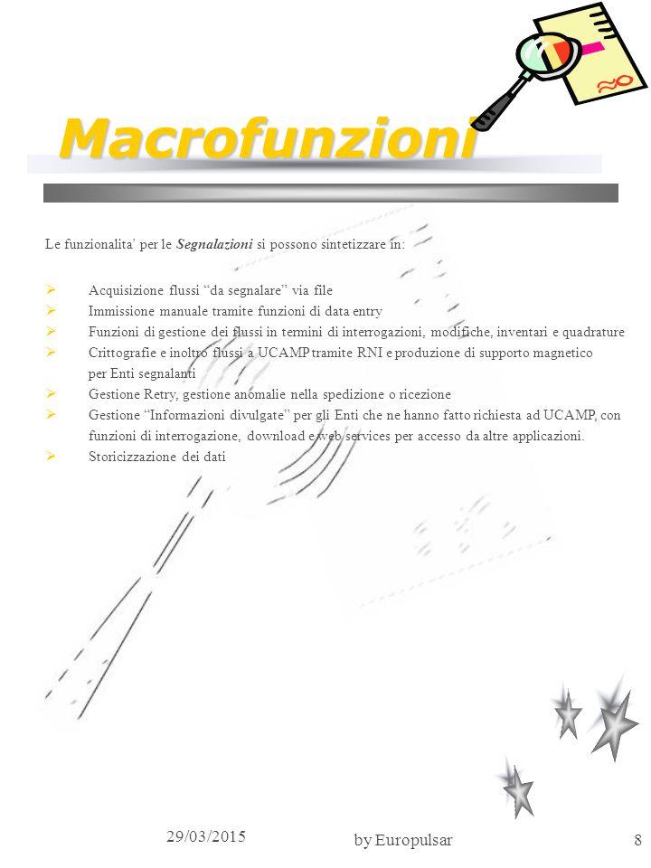 """29/03/2015 by Europulsar8 Macrofunzioni Le funzionalita' per le Segnalazioni si possono sintetizzare in:  Acquisizione flussi """"da segnalare"""" via file"""