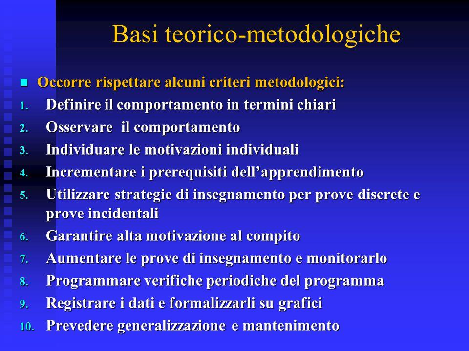 Basi teorico-metodologiche Occorre rispettare alcuni criteri metodologici: Occorre rispettare alcuni criteri metodologici: 1. Definire il comportament